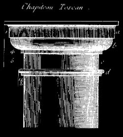 Tuscan Order Capitals - Exterior and Interior Architectural and Decorative Column Capitals - Chadsworth Columns - Shop.columns.com - sales@columns.com - 1-800-486-2118